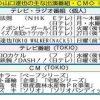 【動画】TOKIO・山口達也が強制わいせつで書類送検! ビビットで国分コメント! 謝罪会見で何を語る